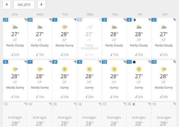 ハワイ 週間 天気